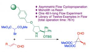 Fig. 5 – Organocatalytic Enantioselective Continuous-Flow Cyclopropanation.