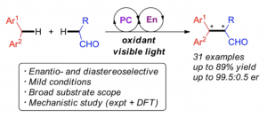 Fig. 8 – Asymmetric Visible-Light Photoredox Cross-Dehydrogenative Coupling of Aldehydes with Xanthenes.