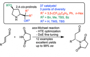 Fig. 10 –cis-4-Alkoxydialkyl- and cis-4-Alkoxydiarylprolinol Organocatalysts: High Throughput Experimentation (HTE)-Based and Design of Experiments (DoE)-Guided Development of a Highly Enantioselective aza-Michael Addition of Cyclic Imides to α,β-Unsaturated Aldehydes.