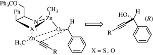 Amino thiols versus amino alcohols in the asymmetric alkynylzinc addition to aldehydes