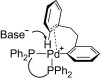 Bidentate phosphines as ligands in the palladium-catalyzed intramolecular arylation: The intermolecular base-assisted proton abstraction mechanism