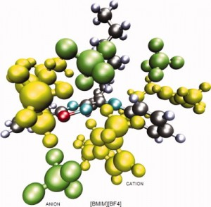 DFT modeling of reactivity in an ionic liquid: How many ion pairs?