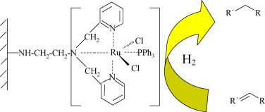 Efficient hydrogenation of alkenes using a highly active and reusable immobilised Ru complex on AlPO4