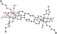 Influence of the linker length on the host-guest properties of alkoxy- and polypyridine-bridged molecular rectangles of formulae {[Re(CO)3(OC5H11)]4(L)2}, with...