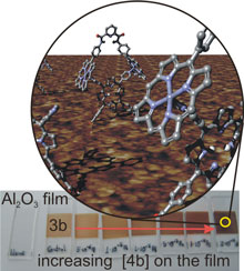 Influencing parameters for the achievement of porphyrin supramolecular architectures on mesoporous metal oxide