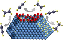 Interplay between carbon monoxide, hydrides, and carbides in selective alkyne hydrogenation on palladium