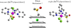 Mechanistic theoretical insight of Ru(II) catalysts with a meridional-facial bpea fashion competition