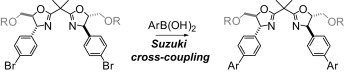 Synthesis of highly modular bis(oxazoline) ligands by Suzuki cross-coupling and evaluation as catalytic ligands