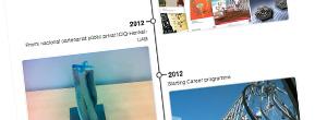 ICIQ's Timeline