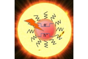 Quantum dot based molecular solar cells