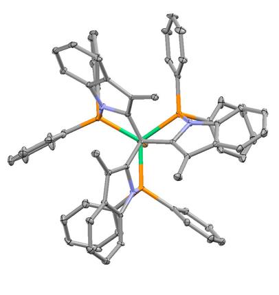Fig. 10 –[NiII(TPMI3C)Cl] metal complexes.