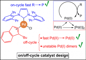 on:off-cycle catalyst design