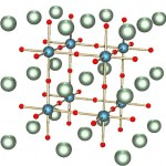 The lattice of an imaginary perovskite