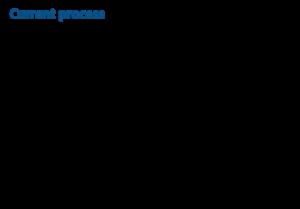 carbone dioxieRM